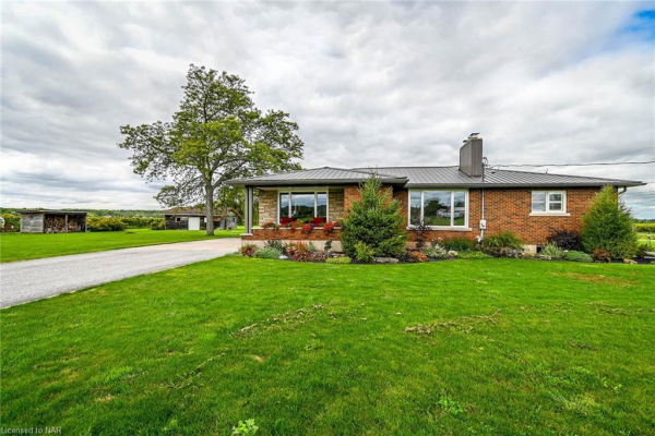 2783 THIRD STREET LOUTH, St. Catharines