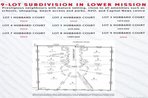 4635 Hubbard Court,, Kelowna