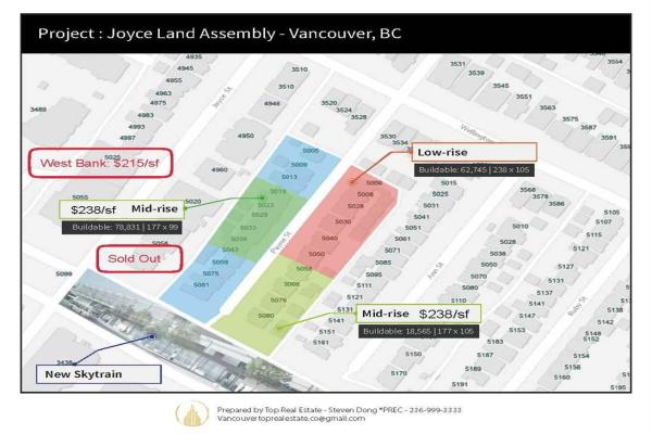 5040 PAYNE STREET, Vancouver