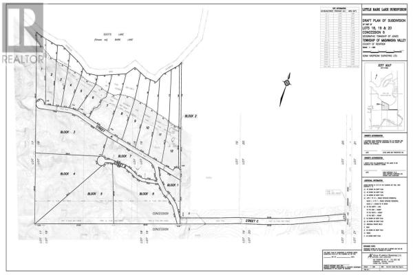 BLOCK 5 PLAN 49R-18463 RD, Brantford