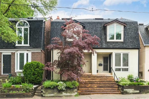 140 Helendale Ave, Toronto