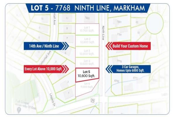 7768 Ninth Line, Markham