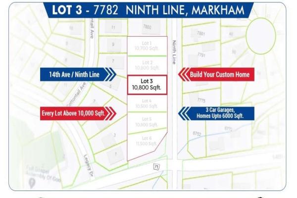 7782 Ninth Line, Markham